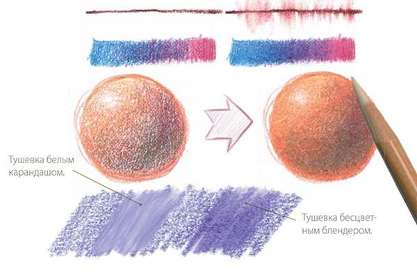 tvorchestvo - Синими, желтыми, красными: 8 советов о том, как рисовать цветными карандашами - рисование