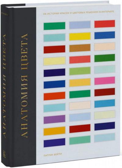 iskusstvo - Анатомия цвета. Об истории красок и цветовых решениях в интерьере -